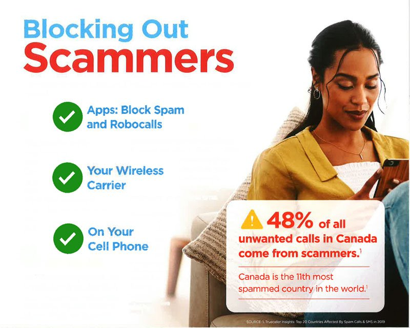 Avoiding phone scams and other phising techniques